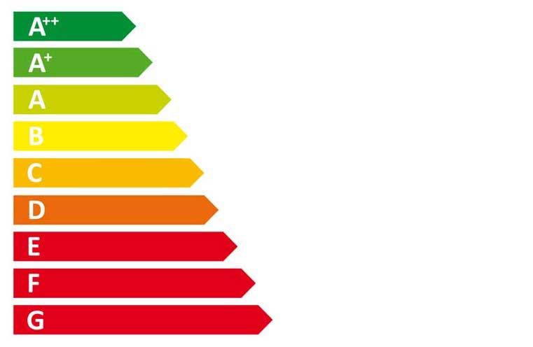 Lire l'étiquette énergétique d'une chaudière