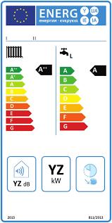 Choisir sa chaudière en prenant en compte l'étiquette énergie
